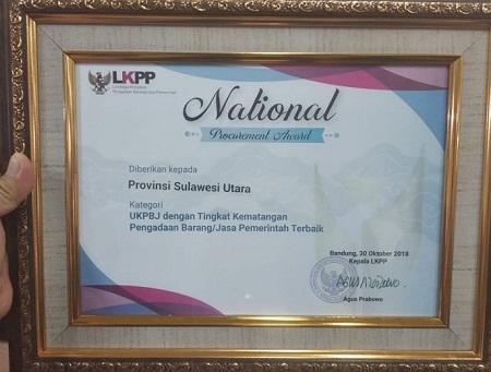 Penghargaan Kategori