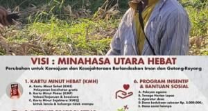 Haris Ismail warga masyarakat petani yang ada di Desa Kauditan 2.